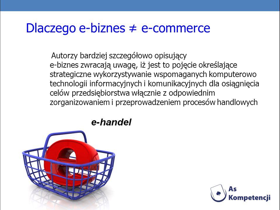 Dlaczego e-biznes ≠ e-commerce