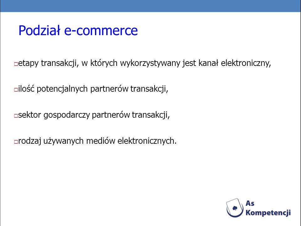Podział e-commerce etapy transakcji, w których wykorzystywany jest kanał elektroniczny, ilość potencjalnych partnerów transakcji,