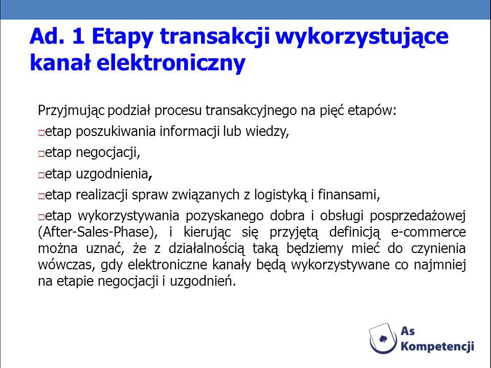 Ad. 1 Etapy transakcji wykorzystujące kanał elektroniczny