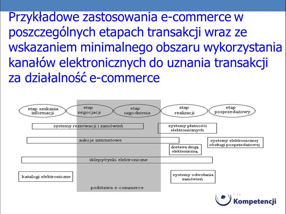 Przykładowe zastosowania e-commerce w poszczególnych etapach transakcji wraz ze wskazaniem minimalnego obszaru wykorzystania kanałów elektronicznych do uznania transakcji za działalność e-commerce