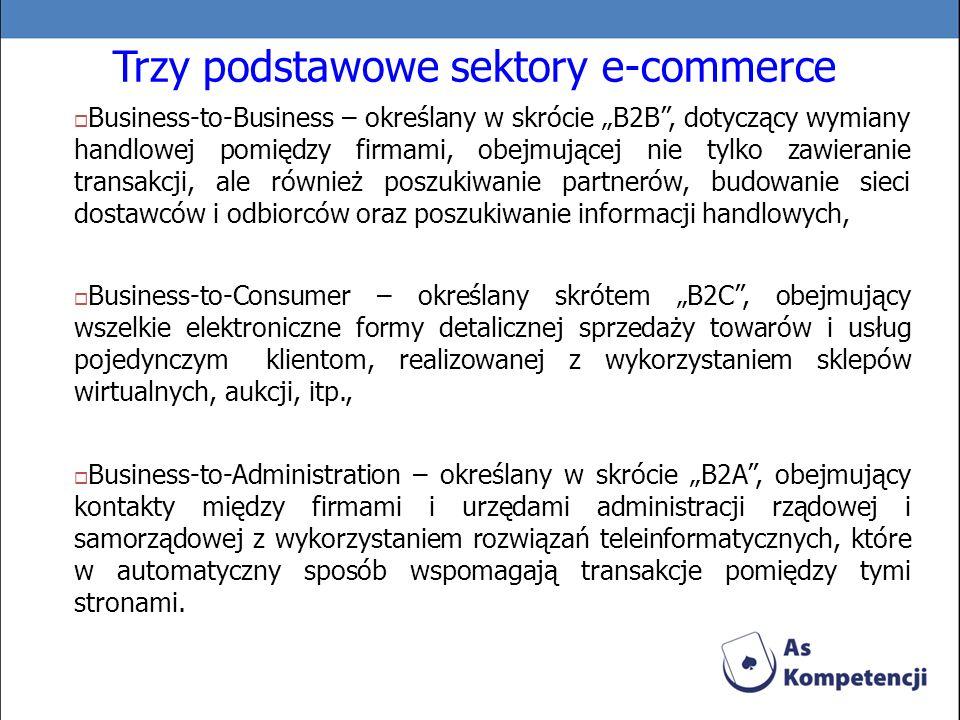 Trzy podstawowe sektory e-commerce