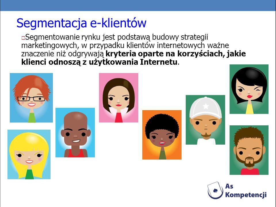 Segmentacja e-klientów