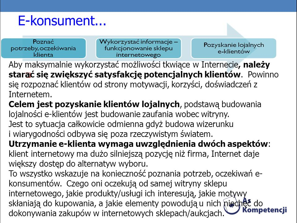 E-konsument...