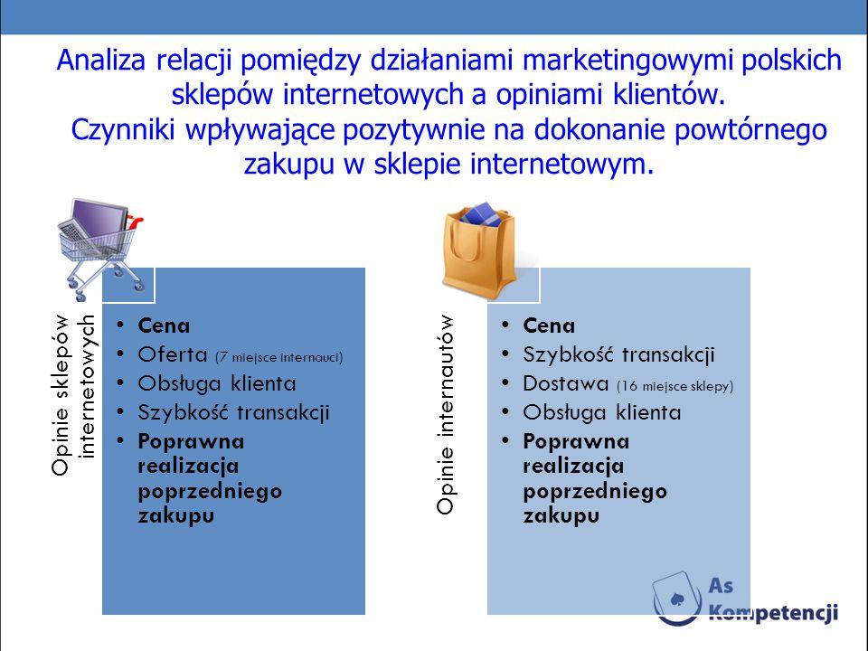 Analiza relacji pomiędzy działaniami marketingowymi polskich sklepów internetowych a opiniami klientów. Czynniki wpływające pozytywnie na dokonanie powtórnego zakupu w sklepie internetowym.