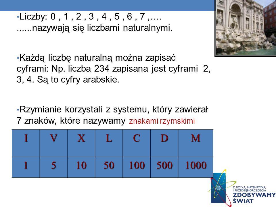 Liczby: 0 , 1 , 2 , 3 , 4 , 5 , 6 , 7 ,…. ......nazywają się liczbami naturalnymi.