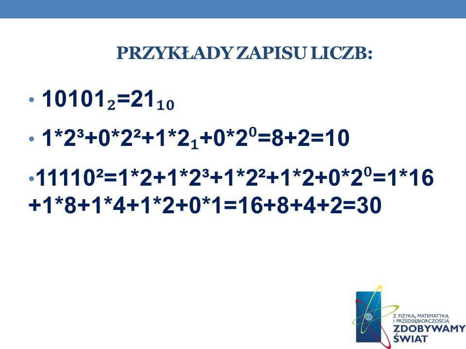 Przykłady zapisu liczb: