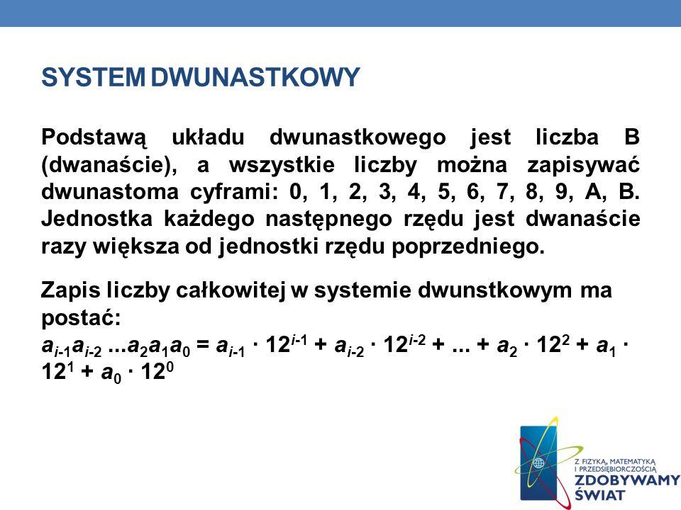 SYSTEM DWUNASTKOWY