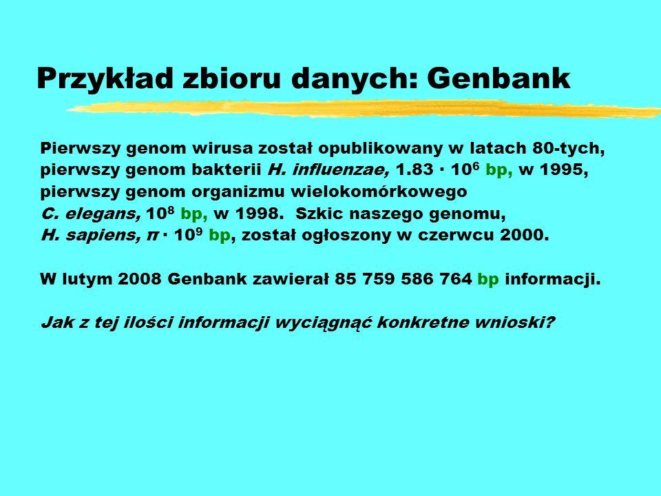 Przykład zbioru danych: Genbank