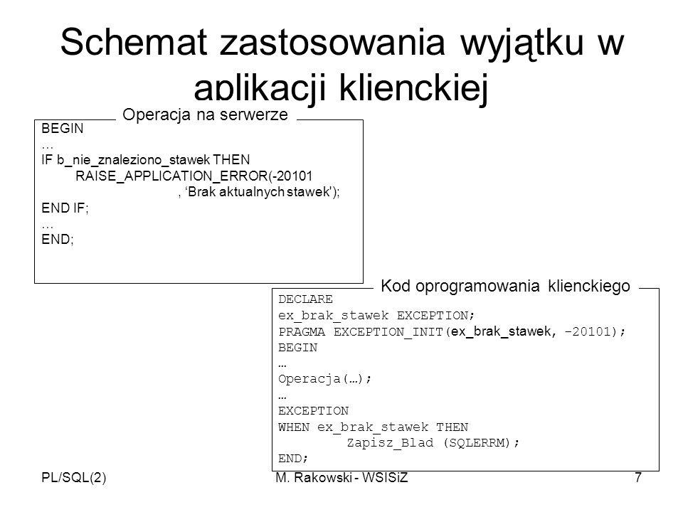 Schemat zastosowania wyjątku w aplikacji klienckiej