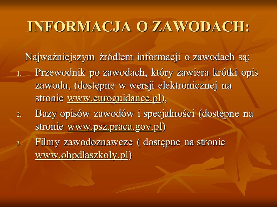 INFORMACJA O ZAWODACH: