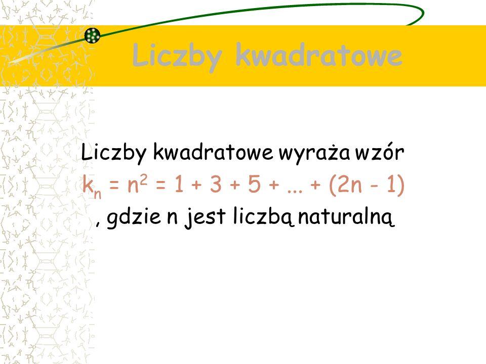 Liczby kwadratowe kn = n2 = 1 + 3 + 5 + ... + (2n - 1)