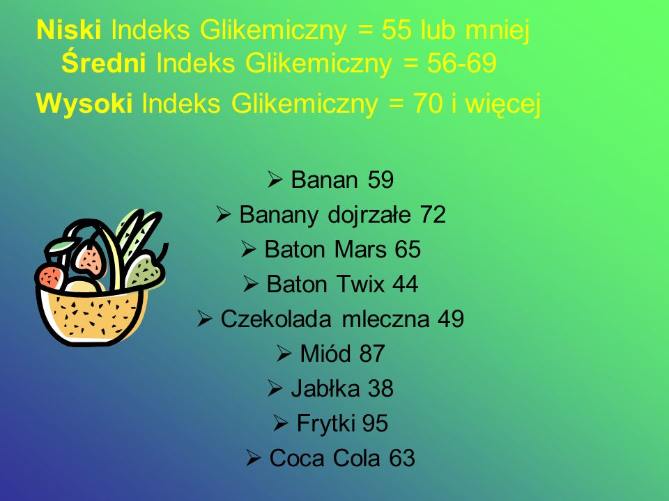 Wysoki Indeks Glikemiczny = 70 i więcej