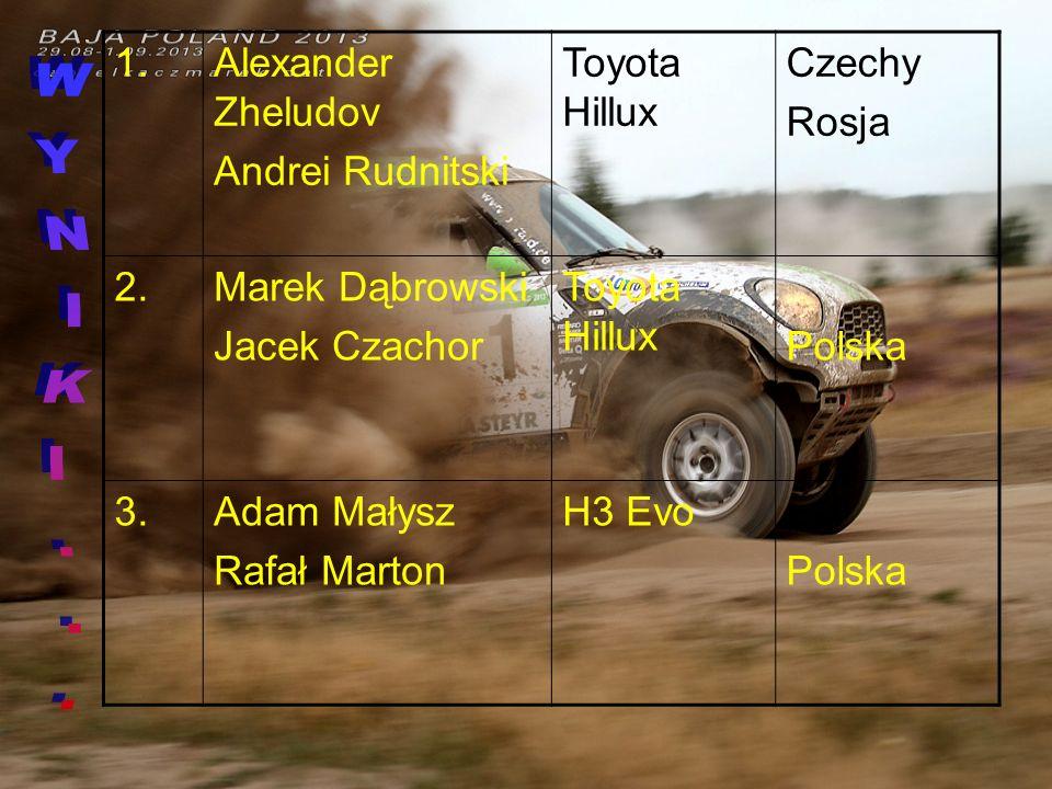 WYNIKI... 1. Alexander Zheludov Andrei Rudnitski Toyota Hillux Czechy