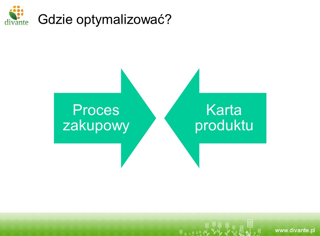 Gdzie optymalizować Proces zakupowy Karta produktu