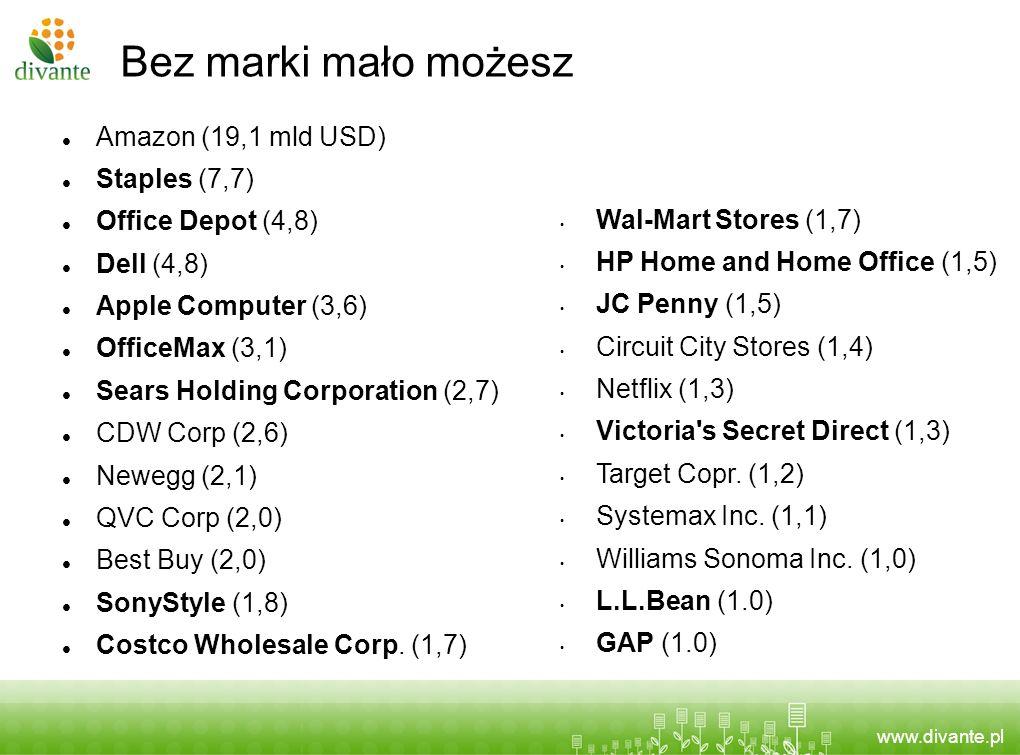 Bez marki mało możesz Amazon (19,1 mld USD) Staples (7,7)