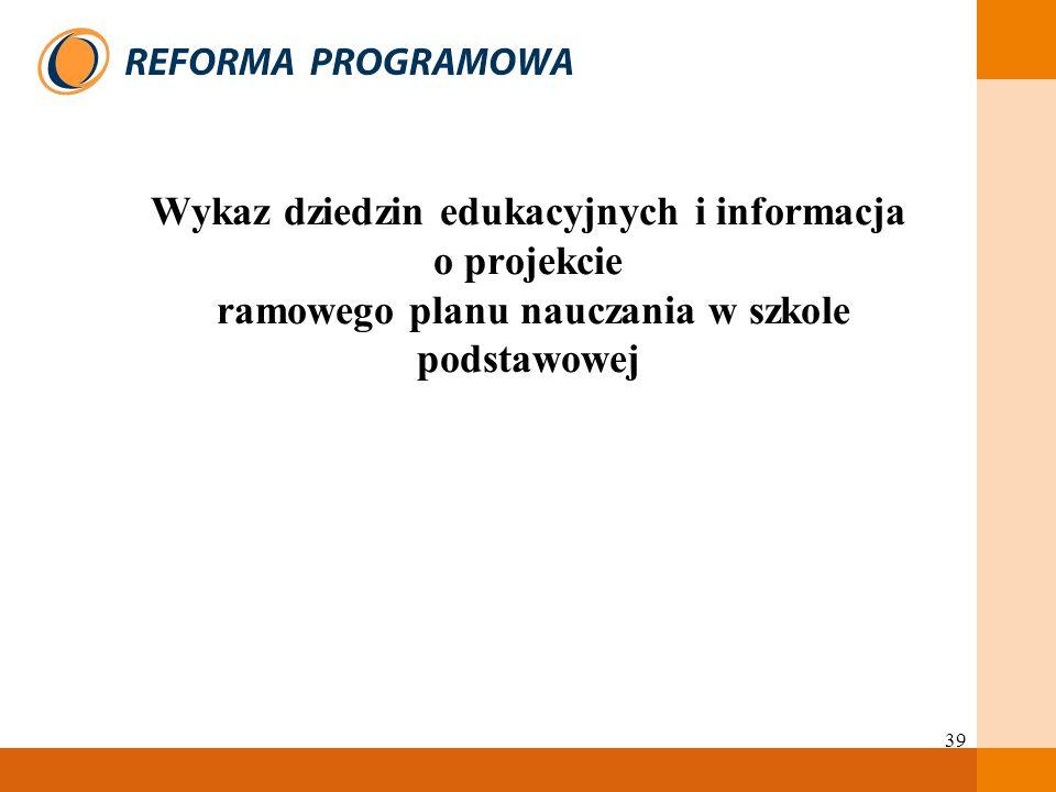 Wykaz dziedzin edukacyjnych i informacja o projekcie ramowego planu nauczania w szkole podstawowej
