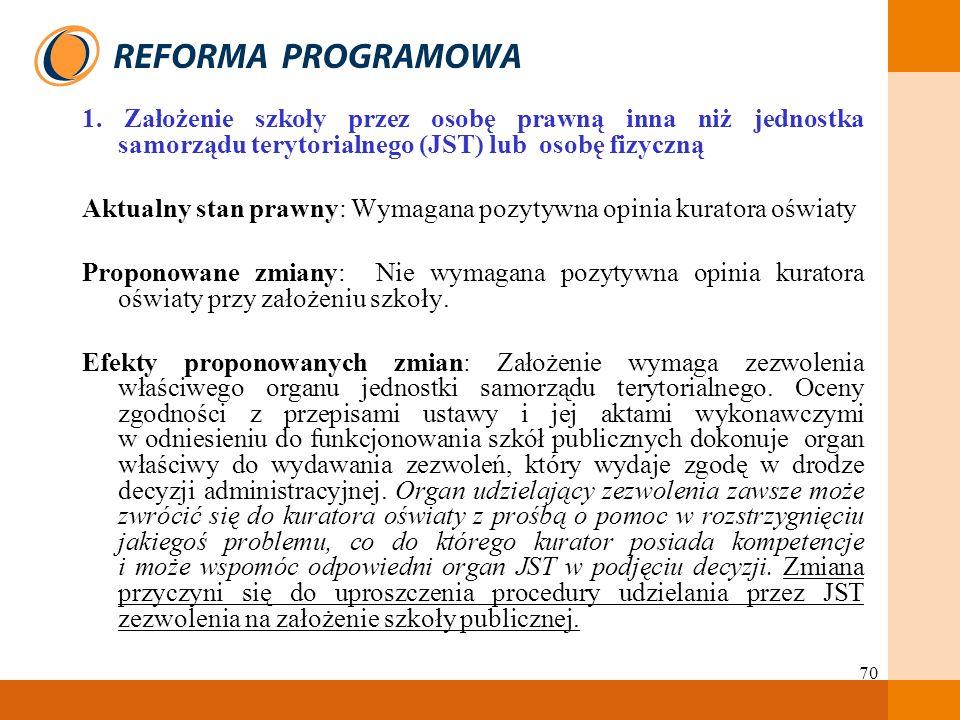 1. Założenie szkoły przez osobę prawną inna niż jednostka samorządu terytorialnego (JST) lub osobę fizyczną