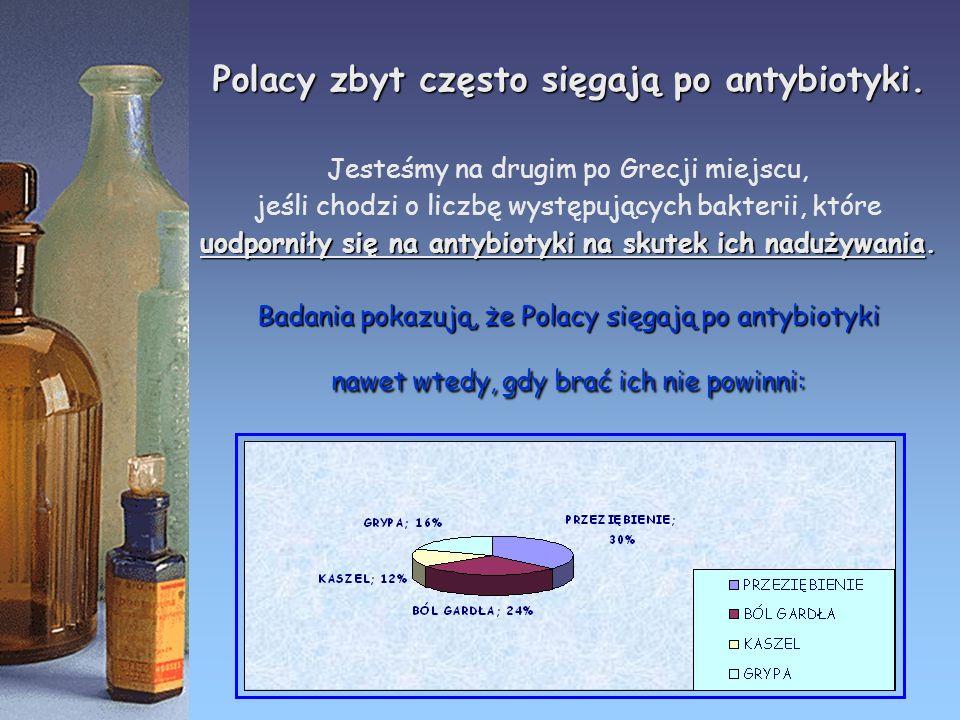Polacy zbyt często sięgają po antybiotyki