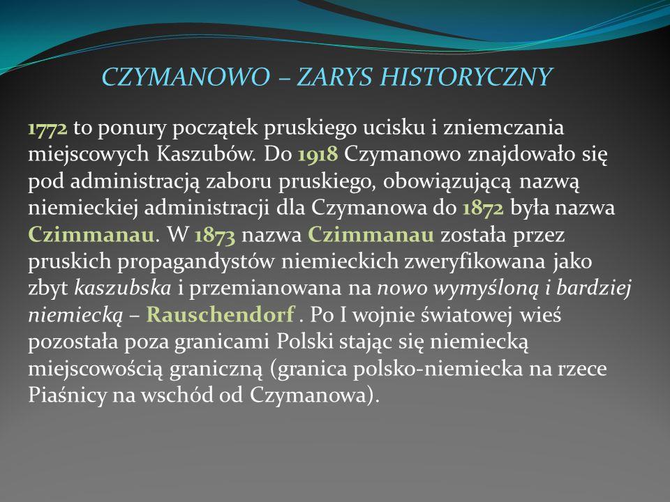 CZYMANOWO – ZARYS HISTORYCZNY