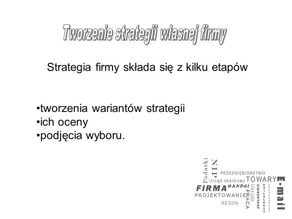 Tworzenie strategii własnej firmy