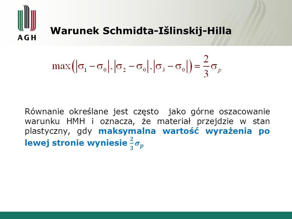 Warunek Schmidta-Išlinskij-Hilla