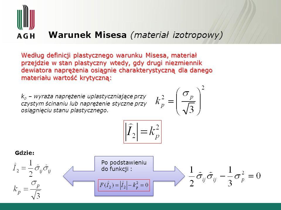 Warunek Misesa (materiał izotropowy)