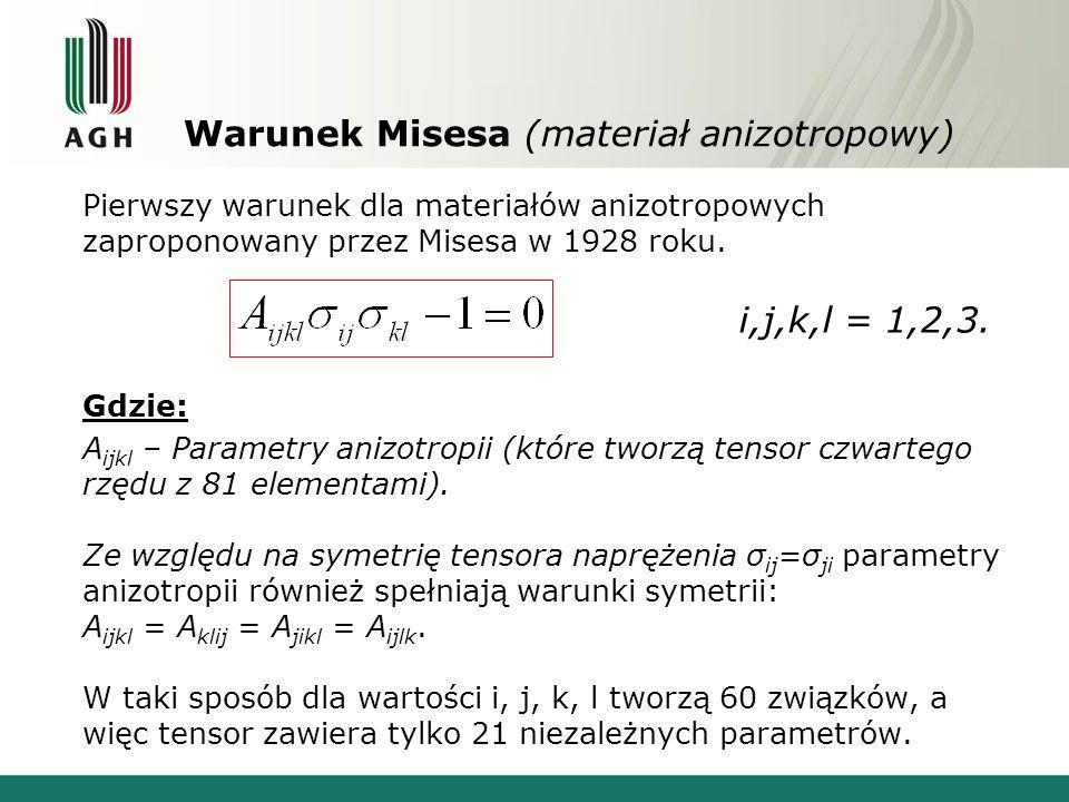 Warunek Misesa (materiał anizotropowy)