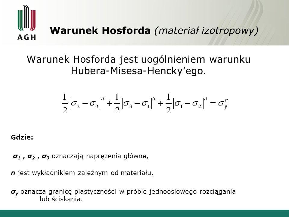 Warunek Hosforda (materiał izotropowy)