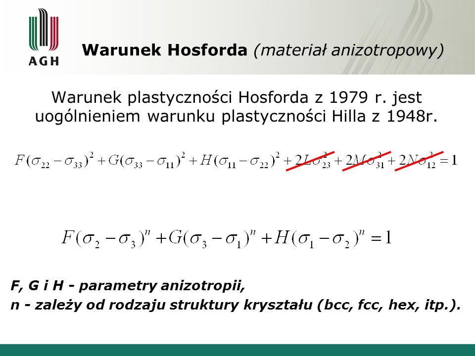 Warunek Hosforda (materiał anizotropowy)