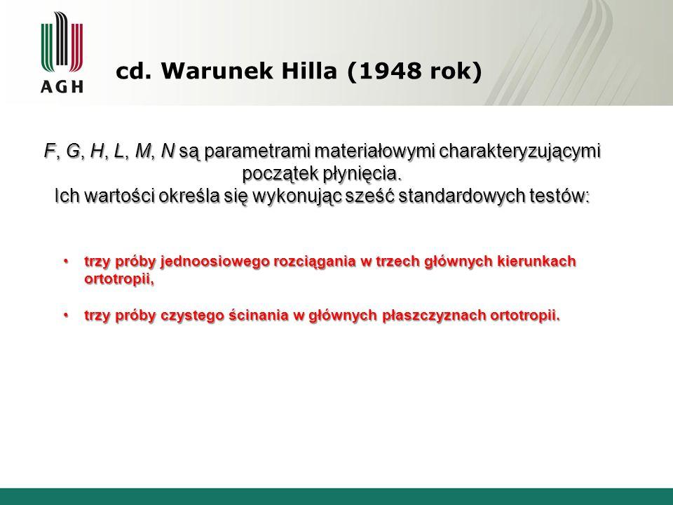 cd. Warunek Hilla (1948 rok)