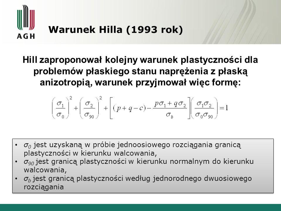 Warunek Hilla (1993 rok)