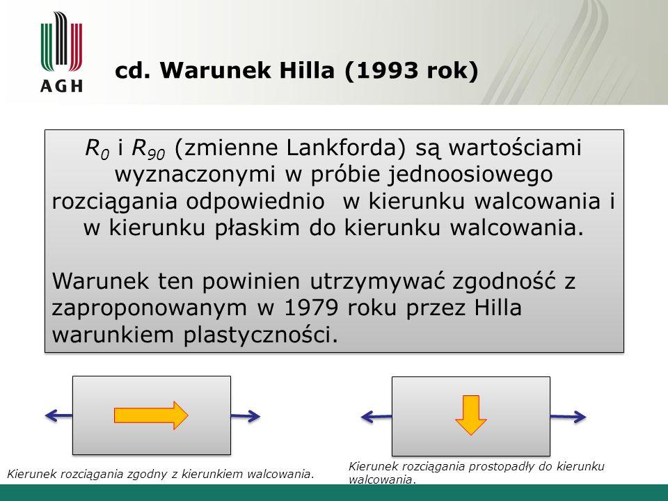 cd. Warunek Hilla (1993 rok)