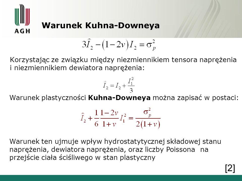 Warunek Kuhna-Downeya