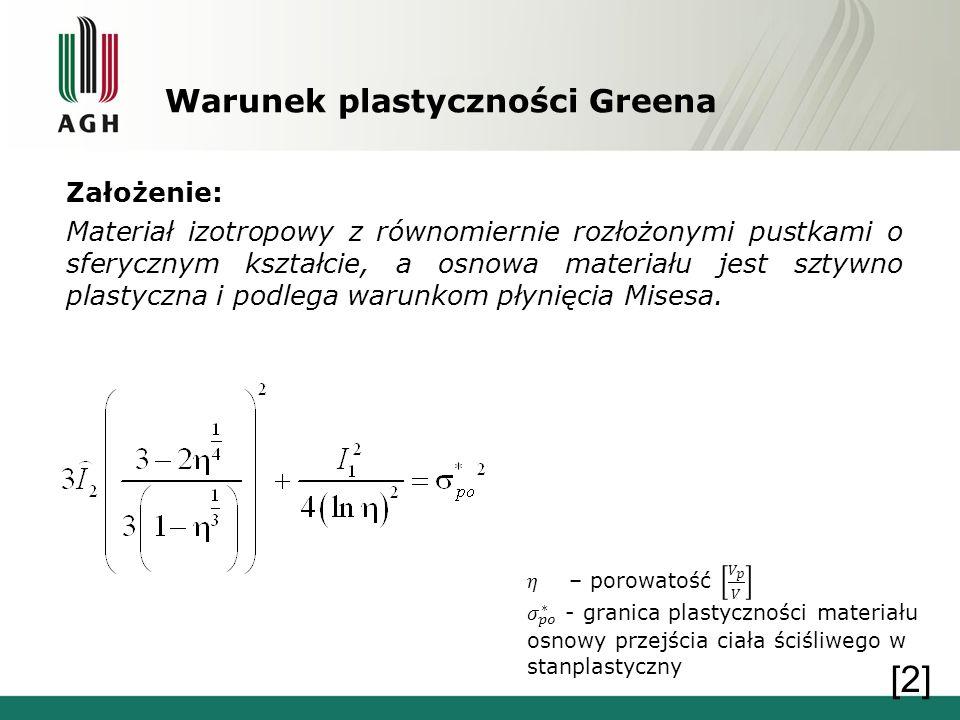Warunek plastyczności Greena