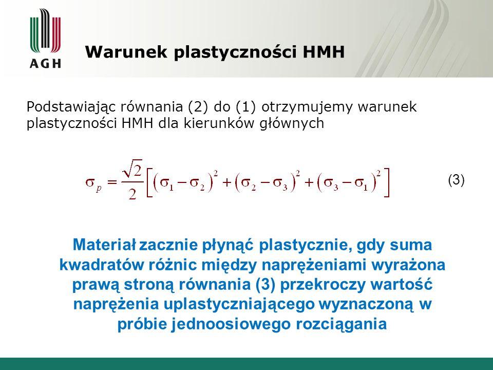 Warunek plastyczności HMH