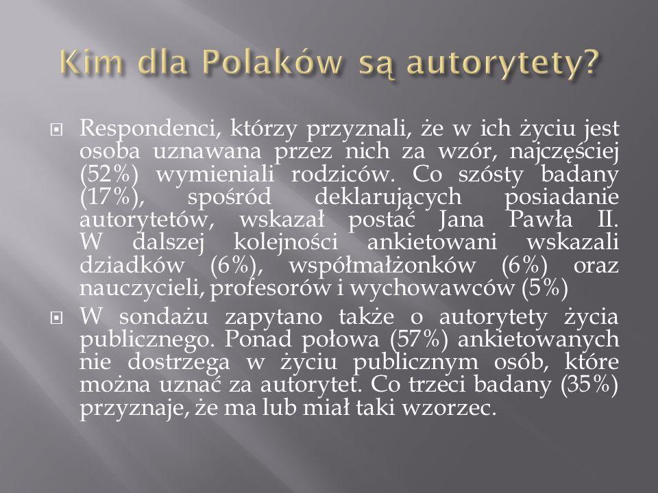 Kim dla Polaków są autorytety