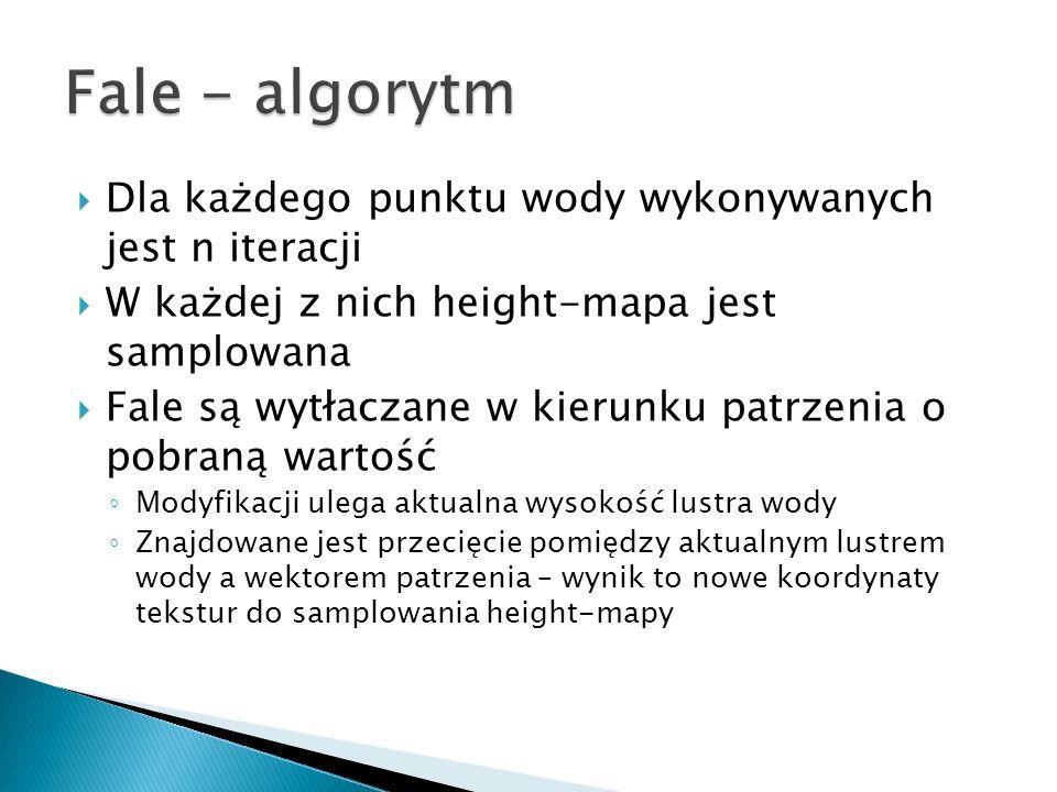 Fale - algorytm Dla każdego punktu wody wykonywanych jest n iteracji
