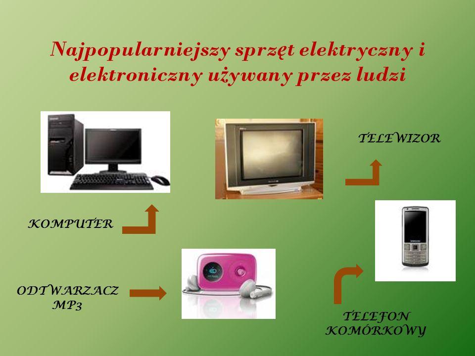 Najpopularniejszy sprzęt elektryczny i elektroniczny używany przez ludzi