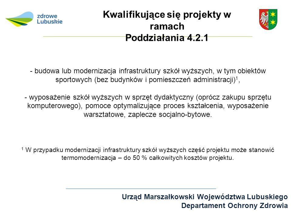 Kwalifikujące się projekty w ramach Poddziałania 4.2.1