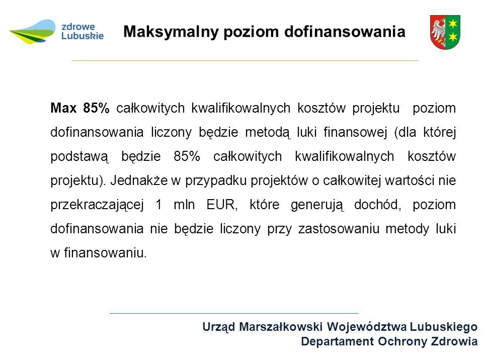 Maksymalny poziom dofinansowania