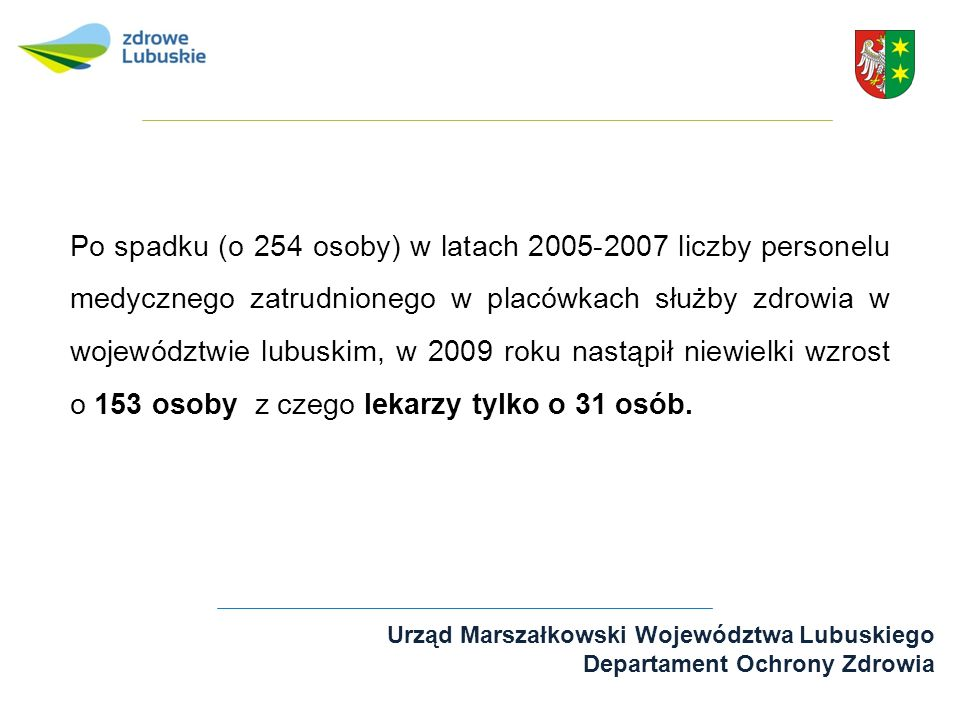 Po spadku (o 254 osoby) w latach 2005-2007 liczby personelu medycznego zatrudnionego w placówkach służby zdrowia w województwie lubuskim, w 2009 roku nastąpił niewielki wzrost o 153 osoby z czego lekarzy tylko o 31 osób.