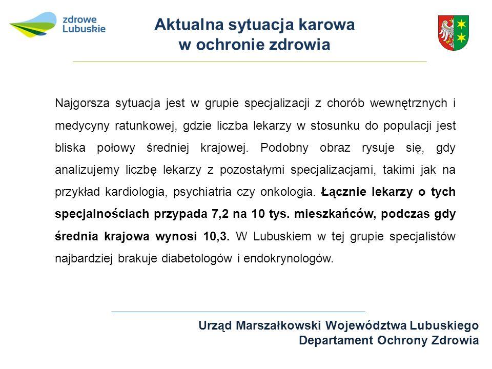 Aktualna sytuacja karowa w ochronie zdrowia