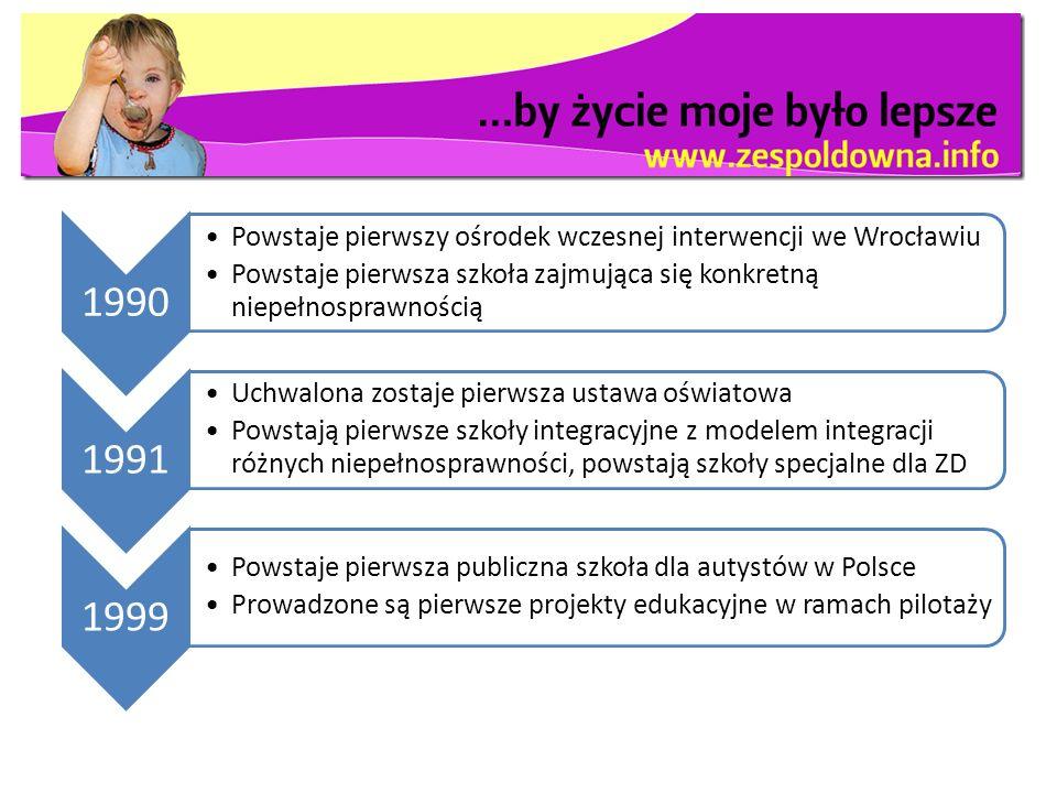 1990Powstaje pierwszy ośrodek wczesnej interwencji we Wrocławiu. Powstaje pierwsza szkoła zajmująca się konkretną niepełnosprawnością.