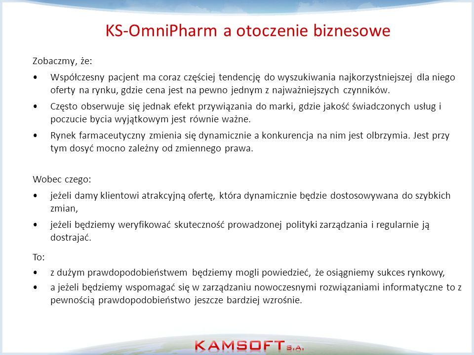 KS-OmniPharm a otoczenie biznesowe