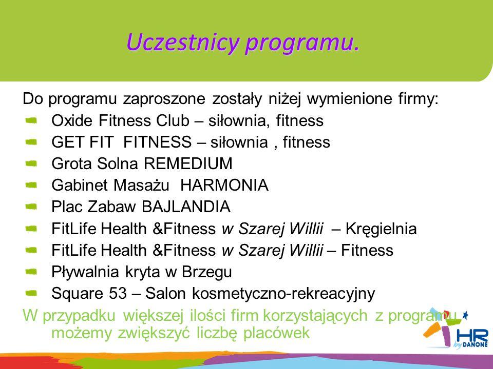 Uczestnicy programu. Do programu zaproszone zostały niżej wymienione firmy: Oxide Fitness Club – siłownia, fitness.