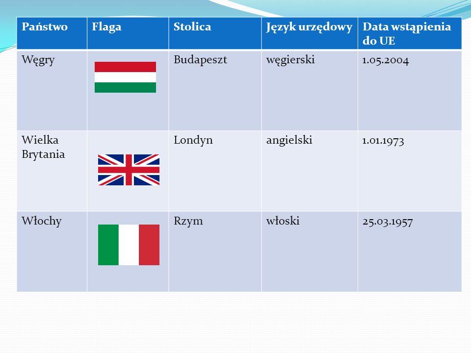 PaństwoFlaga. Stolica. Język urzędowy. Data wstąpienia do UE. Węgry. Budapeszt. węgierski. 1.05.2004.