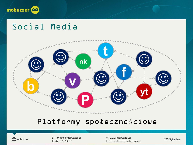 Platformy społecznościowe