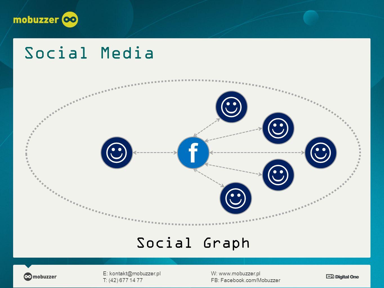   f    Social Media Social Graph