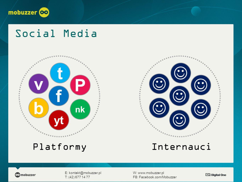 t  v  P  f  b    Social Media yt Platformy Internauci nk