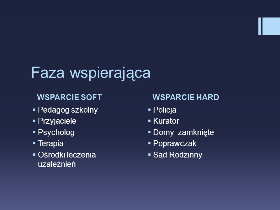 Faza wspierająca WSPARCIE SOFT WSPARCIE HARD Pedagog szkolny